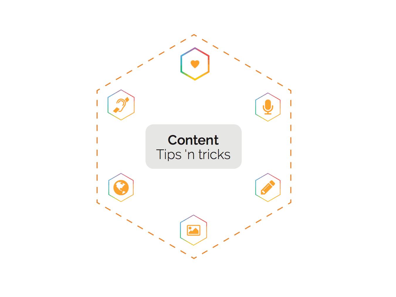 symbols for content
