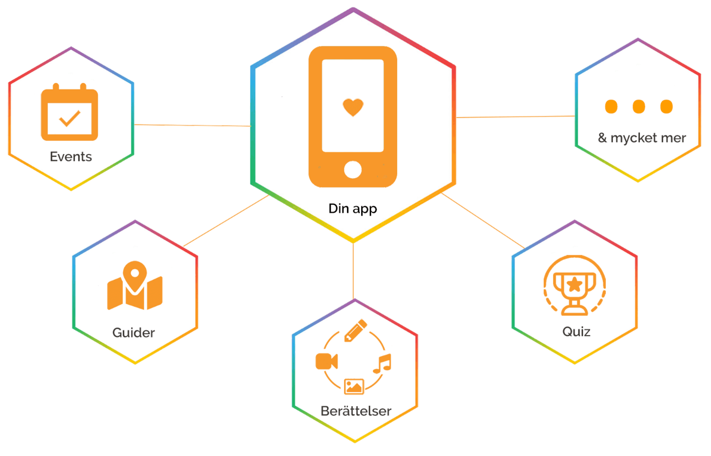 app infographic with features